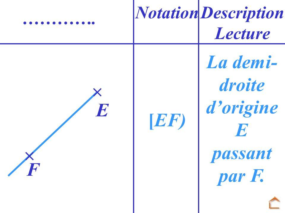 La demi-droite d'origine E passant par F. [EF)